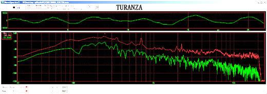 20170806_TURANZA_Noise.jpg