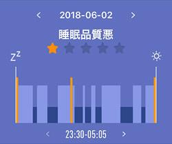 20180602_HBand_Sleep-1.jpg
