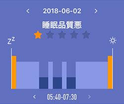 20180602_HBand_Sleep-2.jpg