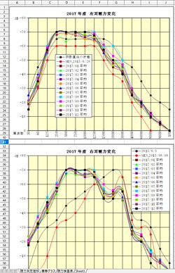 Deafness_Chart.jpg