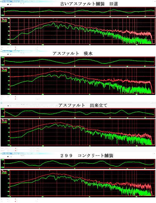 Elesta_Noise_2nd.jpg