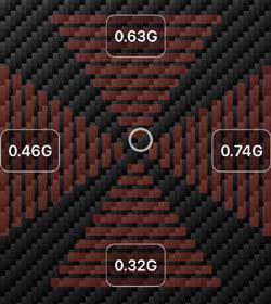 Implesa_G_Measurement.jpg