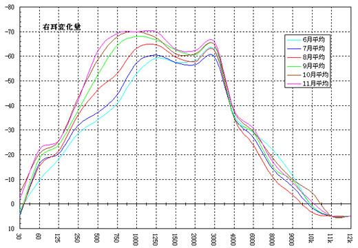 Right_Monthly_Average.jpg