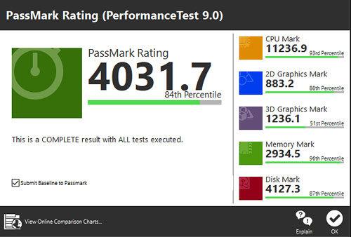 i7-7700_WinFunc_PassMark.jpg