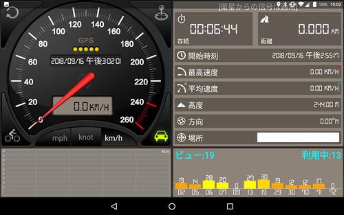 2080918_TAB4_Speedometer.jpg